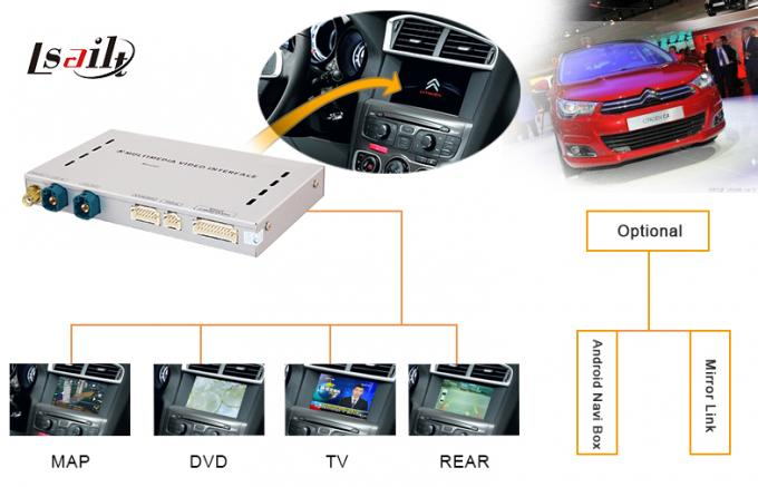 Car Auto Audio Video Multimedia Video Interface GPS Navigation Box 1.2GHZ Android4.2