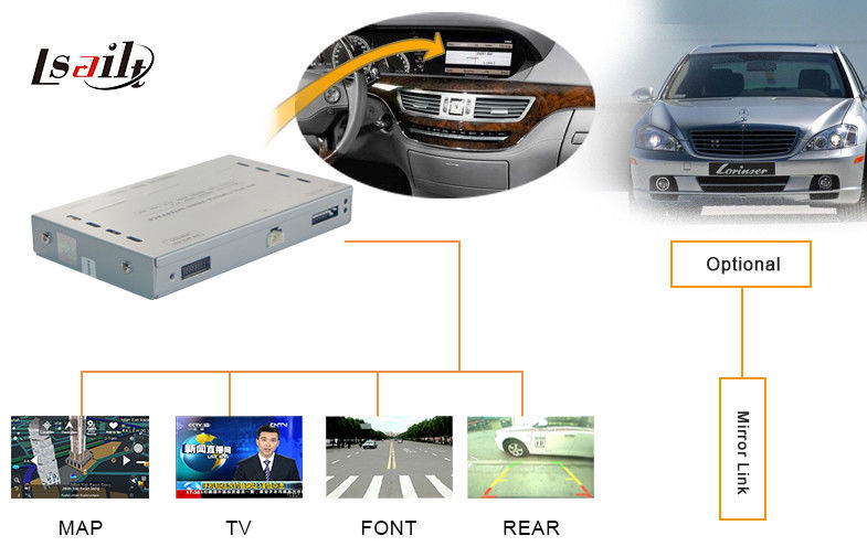 Mercedes benz navigation system with android win ce 6 0 for Mercedes benz navigation system for sale